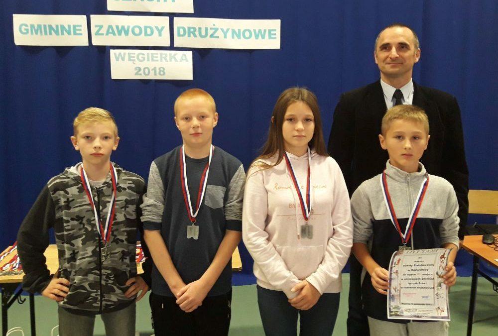 Drużynowe zawody szachowe- Węgierka 2018